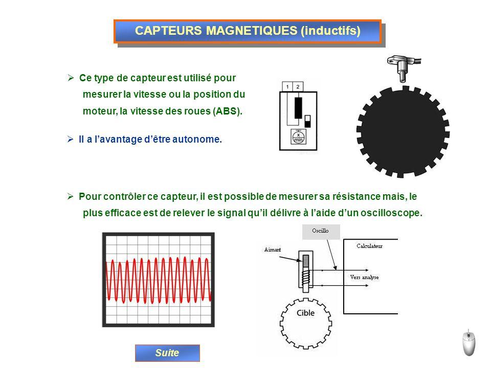 CAPTEURS MAGNETIQUES (inductifs) Ce type de capteur est utilisé pour mesurer la vitesse ou la position du Il a lavantage dêtre autonome. Pour contrôle