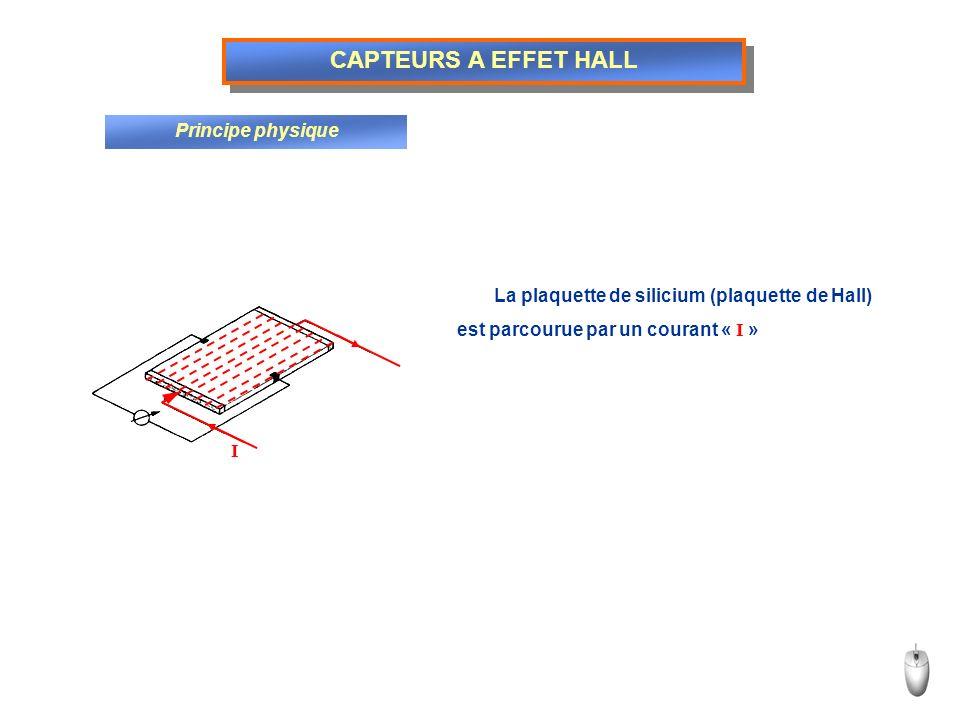 CAPTEURS A EFFET HALL Principe physique La plaquette de silicium (plaquette de Hall) est parcourue par un courant « I » I