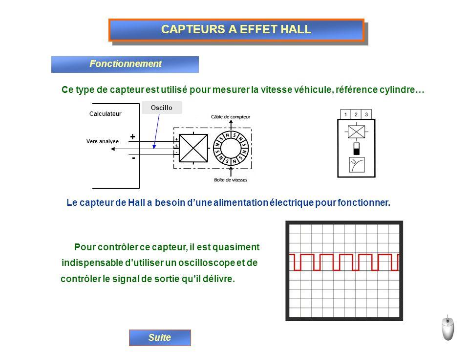 CAPTEURS A EFFET HALL Fonctionnement + - Vers analyse Calculateur Oscillo Ce type de capteur est utilisé pour mesurer la vitesse véhicule, référence c
