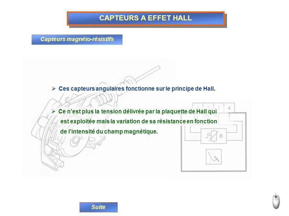 CAPTEURS A EFFET HALL Capteurs magnéto-résistifs Ces capteurs angulaires fonctionne sur le principe de Hall. Ce nest plus la tension délivrée par la p