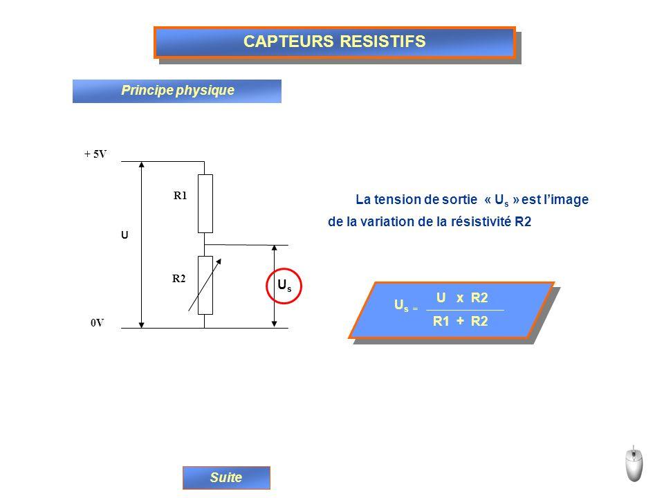 CAPTEURS RESISTIFS Suite Principe physique La tension de sortie « U s » + 5V 0V U R1 R2 UsUs UsUs est limage de la variation de la résistivité R2 U x