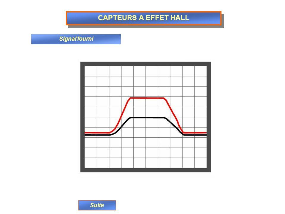 CAPTEURS A EFFET HALL Signal fourni Suite