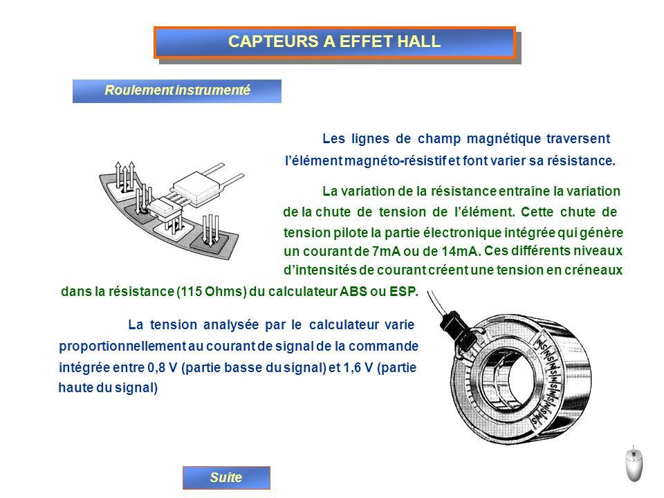 CAPTEURS A EFFET HALL Roulement instrumenté Les lignes de champ magnétique traversent lélément magnéto-résistif et font varier sa résistance. La varia
