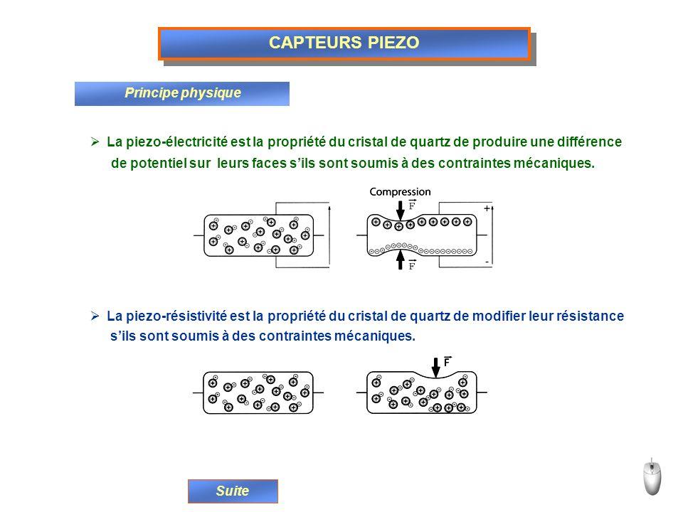 CAPTEURS PIEZO Principe physique La piezo-électricité est la propriété du cristal de quartz de produire une différence de potentiel sur leurs faces si
