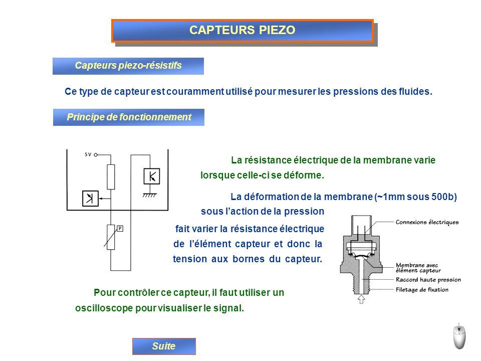 CAPTEURS PIEZO Capteurs piezo-résistifs Ce type de capteur est couramment utilisé pour mesurer les pressions des fluides. Principe de fonctionnement L