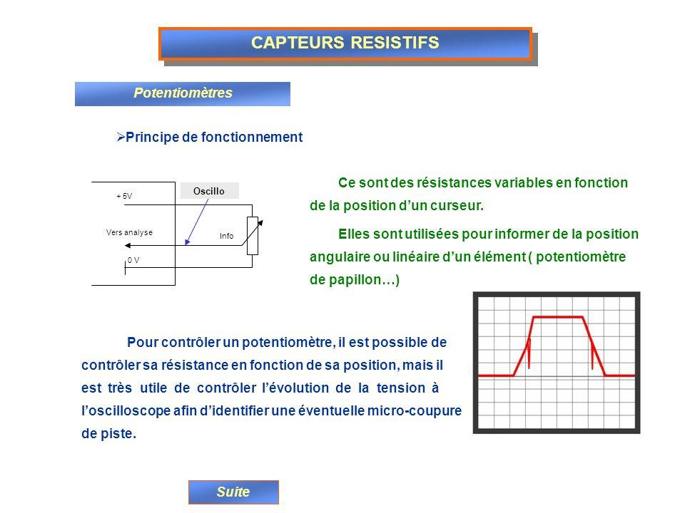 CAPTEURS RESISTIFS Potentiomètres Principe de fonctionnement + 5V 0 V Info Vers analyse Oscillo Ce sont des résistances variables en fonction de la po