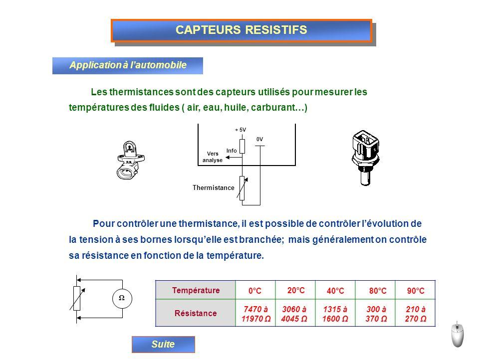 CAPTEURS RESISTIFS Application à lautomobile Les thermistances sont des capteurs utilisés pour mesurer les températures des fluides ( air, eau, huile,