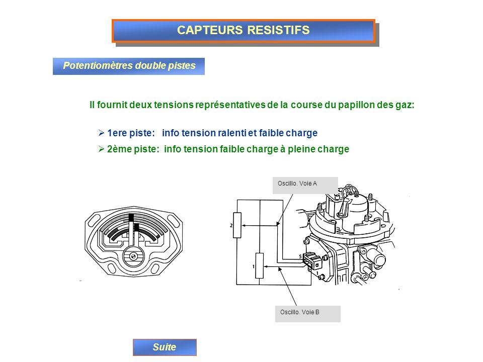 CAPTEURS RESISTIFS Potentiomètres double pistes Il fournit deux tensions représentatives de la course du papillon des gaz: 1ere piste: info tension ra