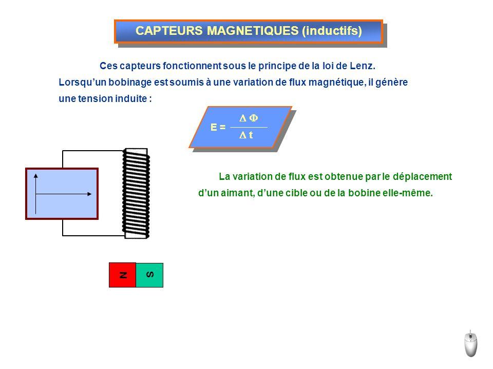 CAPTEURS A EFFET HALL Fonctionnement + - Vers analyse Calculateur Oscillo Ce type de capteur est utilisé pour mesurer la vitesse véhicule, référence cylindre… Le capteur de Hall a besoin dune alimentation électrique pour fonctionner.
