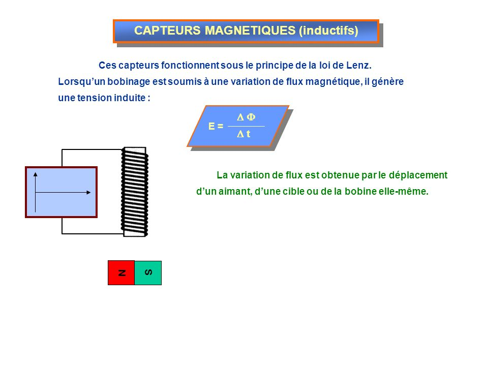 CAPTEURS A EFFET HALL Capteurs magnéto-résistifs Ces capteurs angulaires fonctionne sur le principe de Hall.