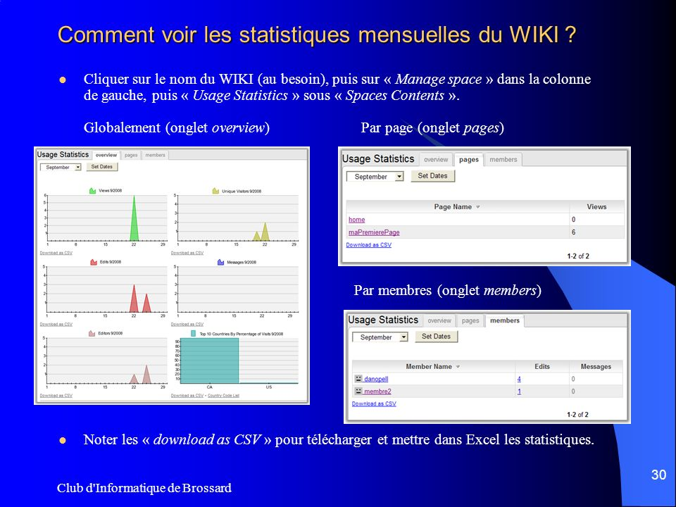 Club d'Informatique de Brossard 30 Comment voir les statistiques mensuelles du WIKI ? Cliquer sur le nom du WIKI (au besoin), puis sur « Manage space