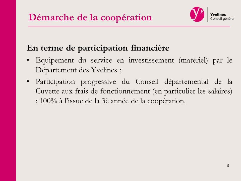 8 En terme de participation financière Equipement du service en investissement (matériel) par le Département des Yvelines ; Participation progressive