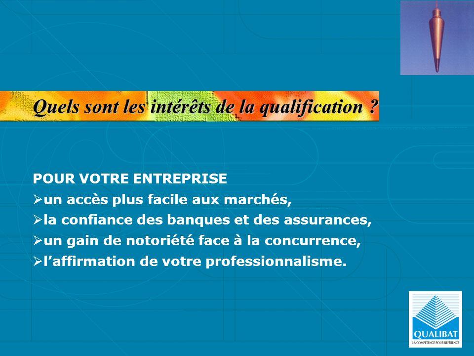 Quels sont les intérêts de la qualification ? POUR VOTRE ENTREPRISE un accès plus facile aux marchés, la confiance des banques et des assurances, un g