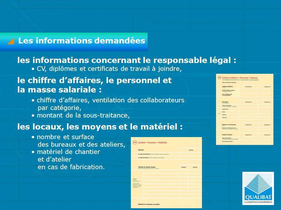 Les informations demandées les informations concernant le responsable légal : CV, diplômes et certificats de travail à joindre, les locaux, les moyens