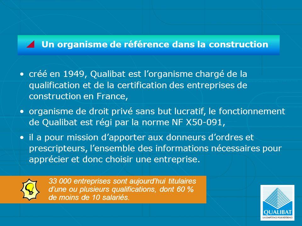 créé en 1949, Qualibat est lorganisme chargé de la qualification et de la certification des entreprises de construction en France, organisme de droit