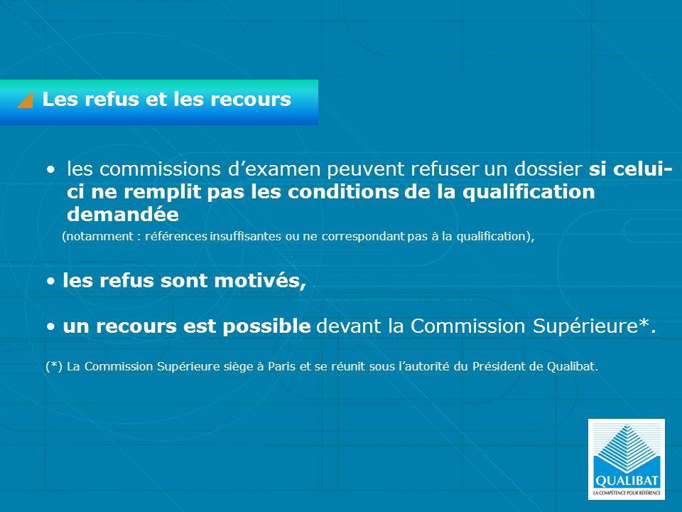 Les refus et les recours les refus sont motivés, un recours est possible devant la Commission Supérieure*. (*) La Commission Supérieure siège à Paris