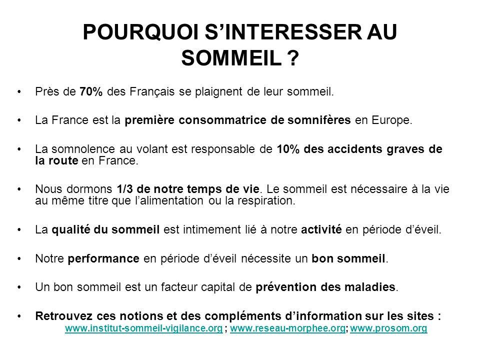POURQUOI SINTERESSER AU SOMMEIL ? Près de 70% des Français se plaignent de leur sommeil. La France est la première consommatrice de somnifères en Euro