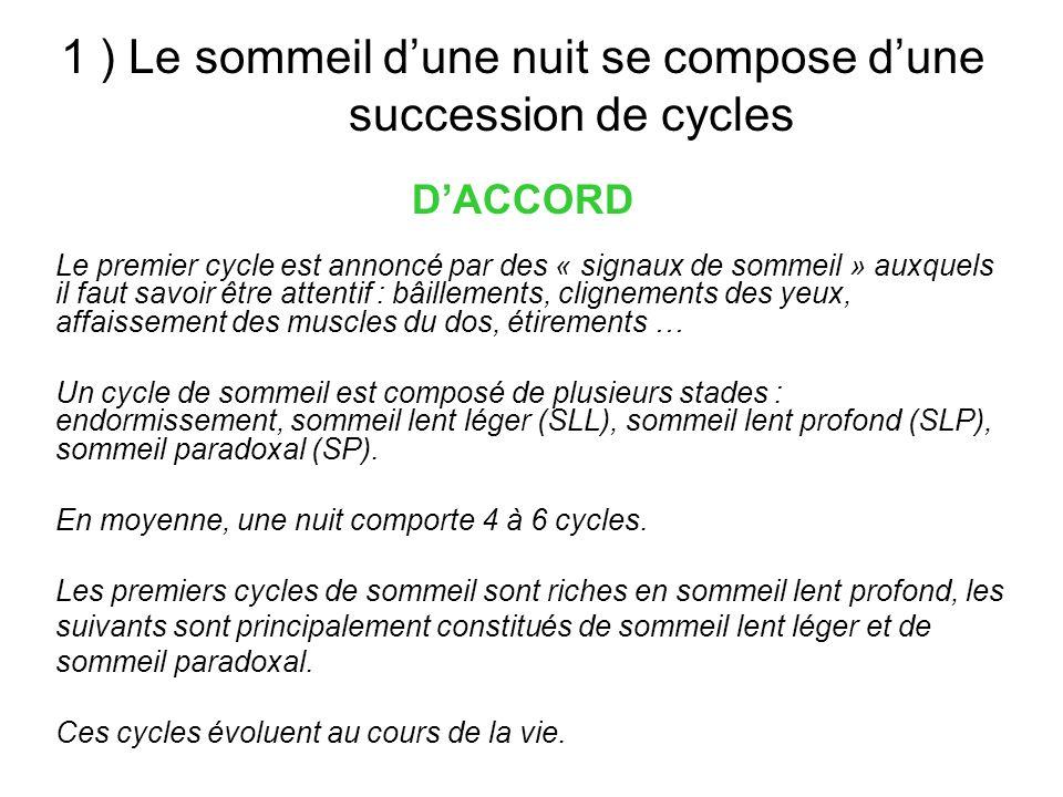 1 ) Le sommeil dune nuit se compose dune succession de cycles DACCORD Le premier cycle est annoncé par des « signaux de sommeil » auxquels il faut sav