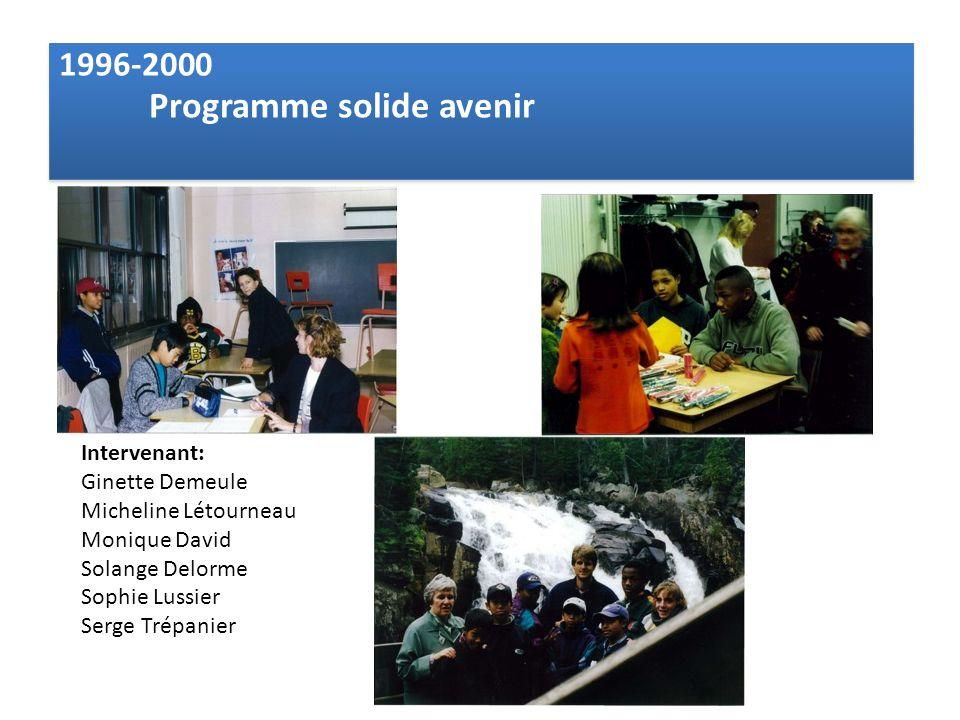1996-2000 Programme solide avenir 1996-2000 Programme solide avenir Intervenant: Ginette Demeule Micheline Létourneau Monique David Solange Delorme Sophie Lussier Serge Trépanier