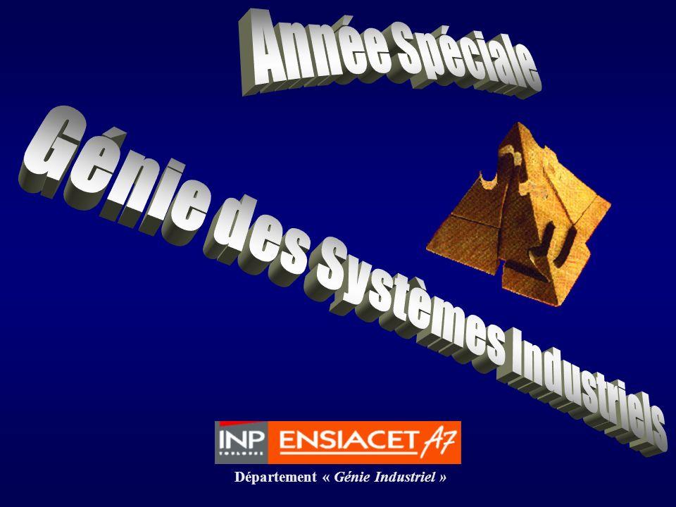 Département « Génie Industriel » AS – GSI : Syllabus détaillé mars 2007 82 UE 5 - Humanités : Structure juridique des entreprises Intervenant : Pierre FADEUIHLE (Univ.