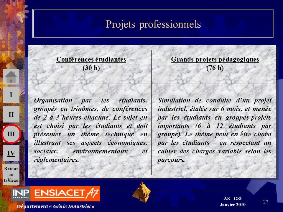 Département « Génie Industriel » AS - GSI Janvier 2010 III II I IV 17 Projets professionnels Grands projets pédagogiques (76 h) Conférences étudiantes