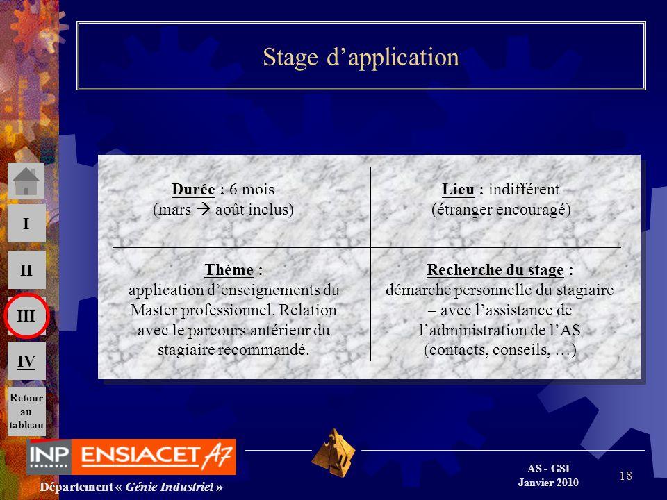 Département « Génie Industriel » AS - GSI Janvier 2010 III II I IV 18 Stage dapplication Lieu : indifférent (étranger encouragé) Durée : 6 mois (mars