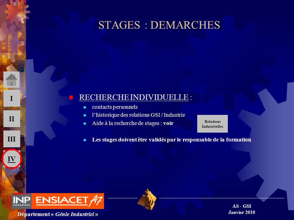 Département « Génie Industriel » AS - GSI Janvier 2010 III II I IV STAGES : DEMARCHES RECHERCHE INDIVIDUELLE : contacts personnels lhistorique des rel
