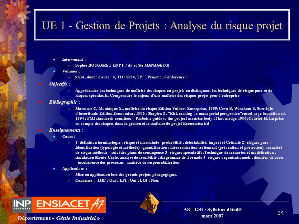 Département « Génie Industriel » AS – GSI : Syllabus détaillé mars 2007 25 UE 1 - Gestion de Projets : Analyse du risque projet Intervenant : Sophie B