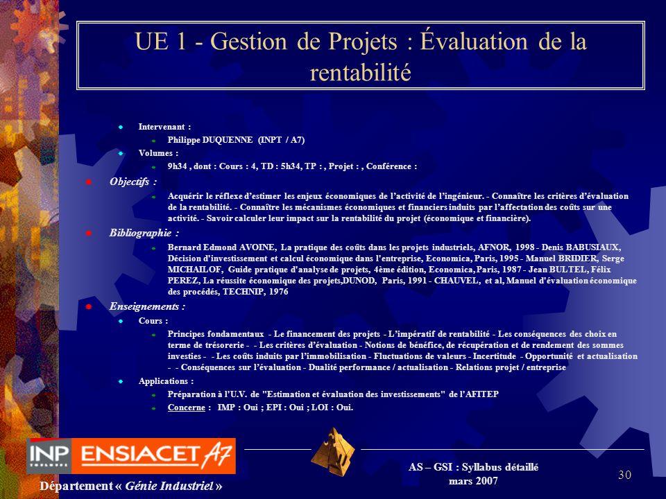 Département « Génie Industriel » AS – GSI : Syllabus détaillé mars 2007 30 UE 1 - Gestion de Projets : Évaluation de la rentabilité Intervenant : Phil