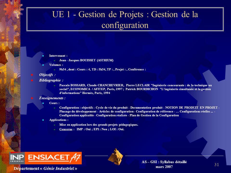 Département « Génie Industriel » AS – GSI : Syllabus détaillé mars 2007 31 UE 1 - Gestion de Projets : Gestion de la configuration Intervenant : Jean