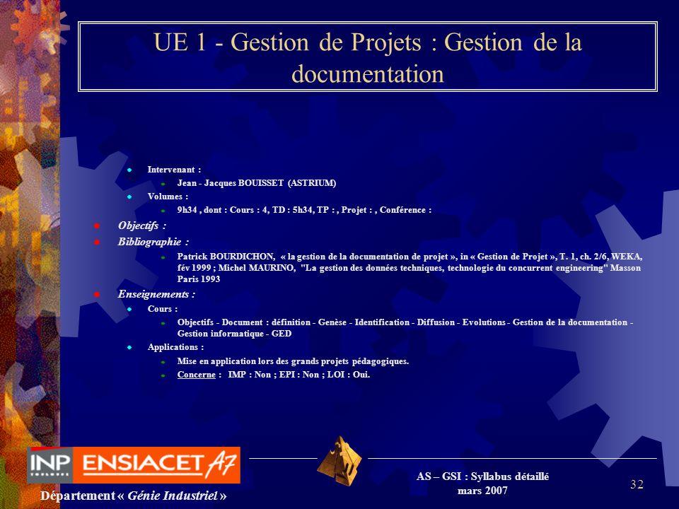 Département « Génie Industriel » AS – GSI : Syllabus détaillé mars 2007 32 UE 1 - Gestion de Projets : Gestion de la documentation Intervenant : Jean