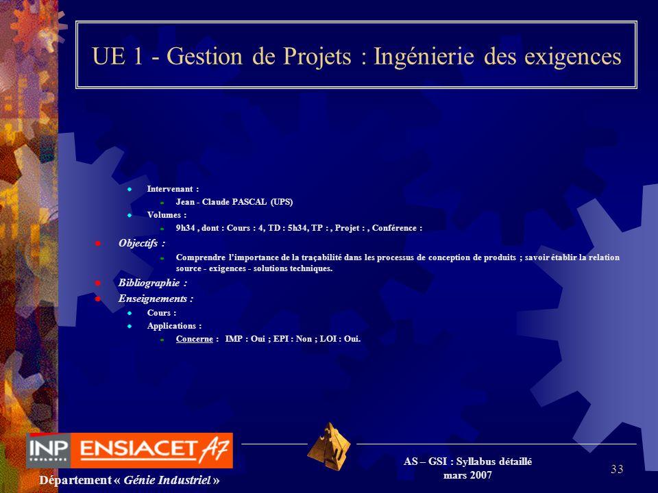 Département « Génie Industriel » AS – GSI : Syllabus détaillé mars 2007 33 UE 1 - Gestion de Projets : Ingénierie des exigences Intervenant : Jean - C