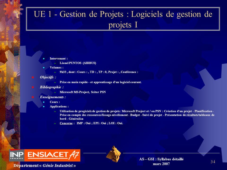 Département « Génie Industriel » AS – GSI : Syllabus détaillé mars 2007 34 UE 1 - Gestion de Projets : Logiciels de gestion de projets I Intervenant :