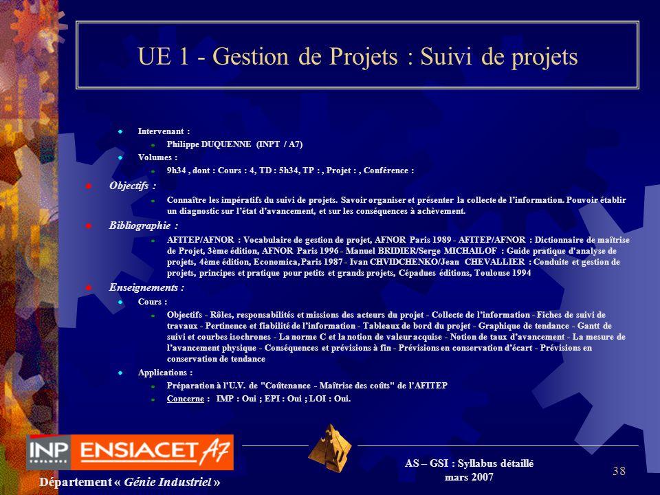 Département « Génie Industriel » AS – GSI : Syllabus détaillé mars 2007 38 UE 1 - Gestion de Projets : Suivi de projets Intervenant : Philippe DUQUENN