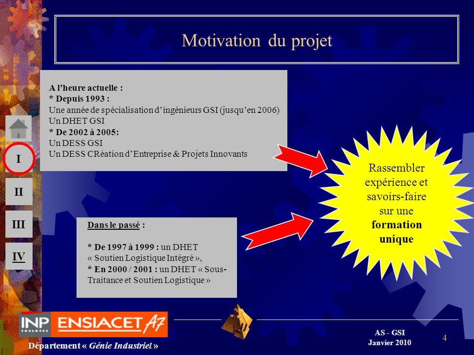 Département « Génie Industriel » AS - GSI Janvier 2010 III II I IV 4 Motivation du projet A lheure actuelle : * Depuis 1993 : Une année de spécialisat