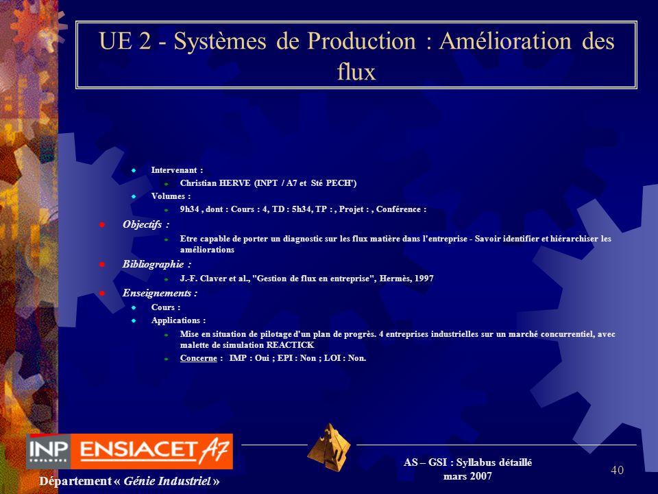 Département « Génie Industriel » AS – GSI : Syllabus détaillé mars 2007 40 UE 2 - Systèmes de Production : Amélioration des flux Intervenant : Christi