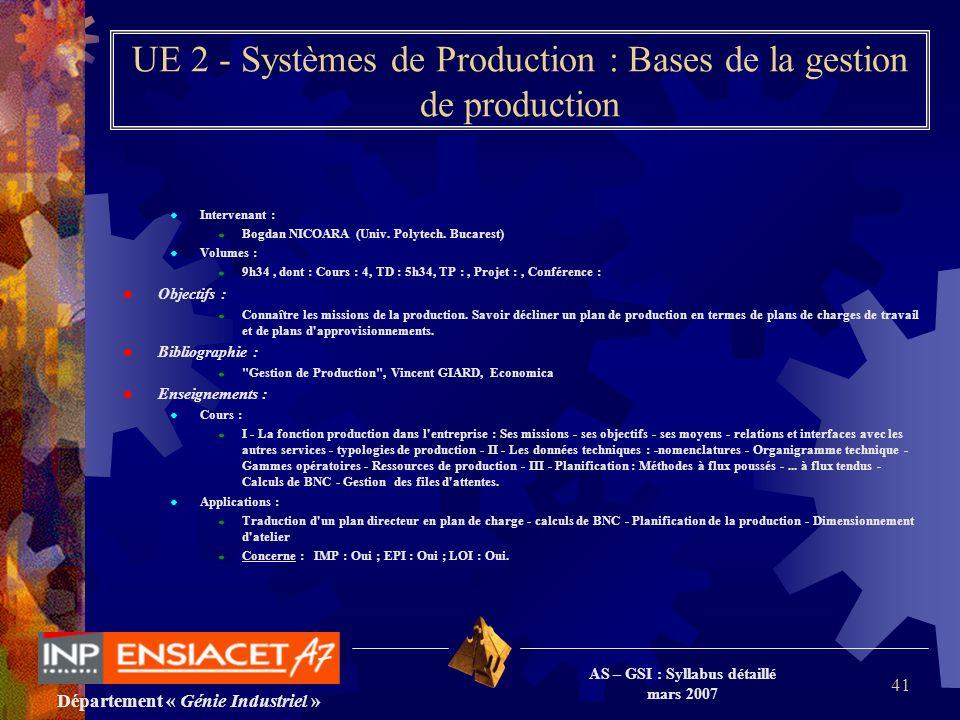 Département « Génie Industriel » AS – GSI : Syllabus détaillé mars 2007 41 UE 2 - Systèmes de Production : Bases de la gestion de production Intervena