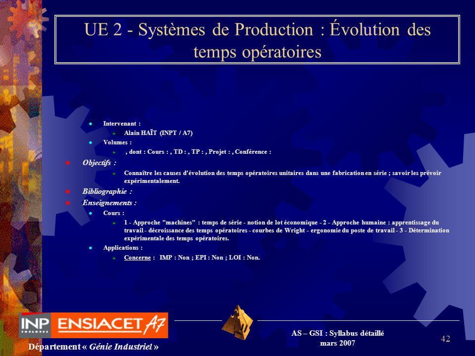 Département « Génie Industriel » AS – GSI : Syllabus détaillé mars 2007 42 UE 2 - Systèmes de Production : Évolution des temps opératoires Intervenant