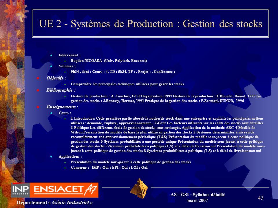 Département « Génie Industriel » AS – GSI : Syllabus détaillé mars 2007 43 UE 2 - Systèmes de Production : Gestion des stocks Intervenant : Bogdan NIC