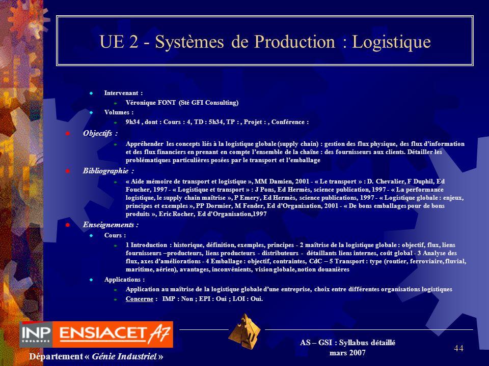 Département « Génie Industriel » AS – GSI : Syllabus détaillé mars 2007 44 UE 2 - Systèmes de Production : Logistique Intervenant : Véronique FONT (St