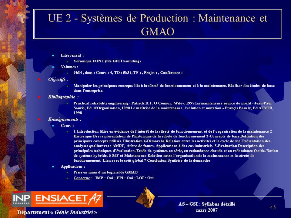 Département « Génie Industriel » AS – GSI : Syllabus détaillé mars 2007 45 UE 2 - Systèmes de Production : Maintenance et GMAO Intervenant : Véronique