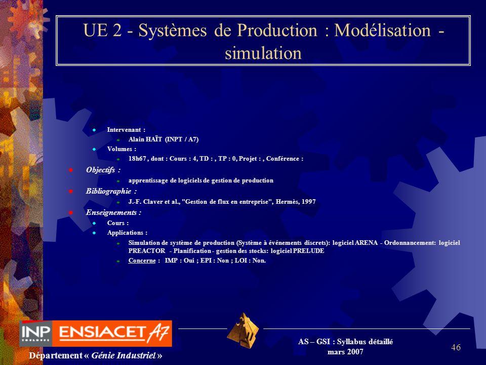 Département « Génie Industriel » AS – GSI : Syllabus détaillé mars 2007 46 UE 2 - Systèmes de Production : Modélisation - simulation Intervenant : Ala