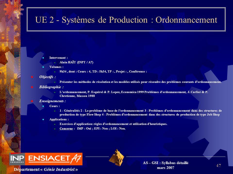 Département « Génie Industriel » AS – GSI : Syllabus détaillé mars 2007 47 UE 2 - Systèmes de Production : Ordonnancement Intervenant : Alain HAÏT (IN