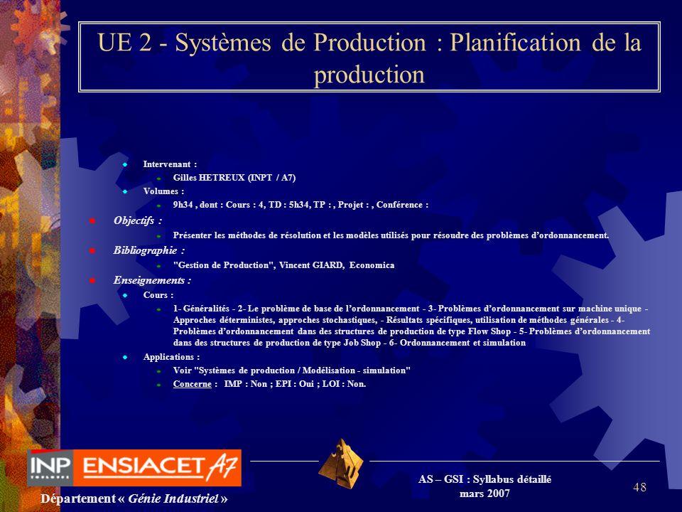 Département « Génie Industriel » AS – GSI : Syllabus détaillé mars 2007 48 UE 2 - Systèmes de Production : Planification de la production Intervenant