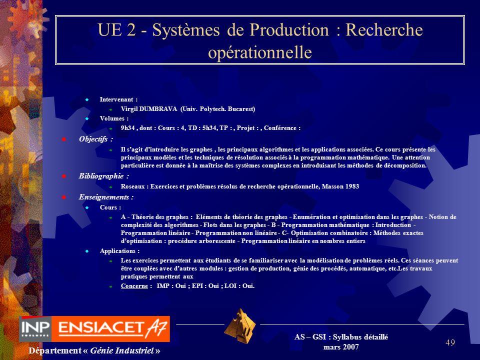 Département « Génie Industriel » AS – GSI : Syllabus détaillé mars 2007 49 UE 2 - Systèmes de Production : Recherche opérationnelle Intervenant : Virg