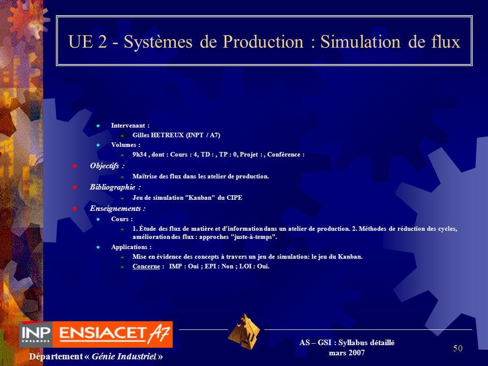 Département « Génie Industriel » AS – GSI : Syllabus détaillé mars 2007 50 UE 2 - Systèmes de Production : Simulation de flux Intervenant : Gilles HET