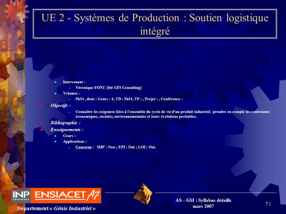 Département « Génie Industriel » AS – GSI : Syllabus détaillé mars 2007 51 UE 2 - Systèmes de Production : Soutien logistique intégré Intervenant : Vé