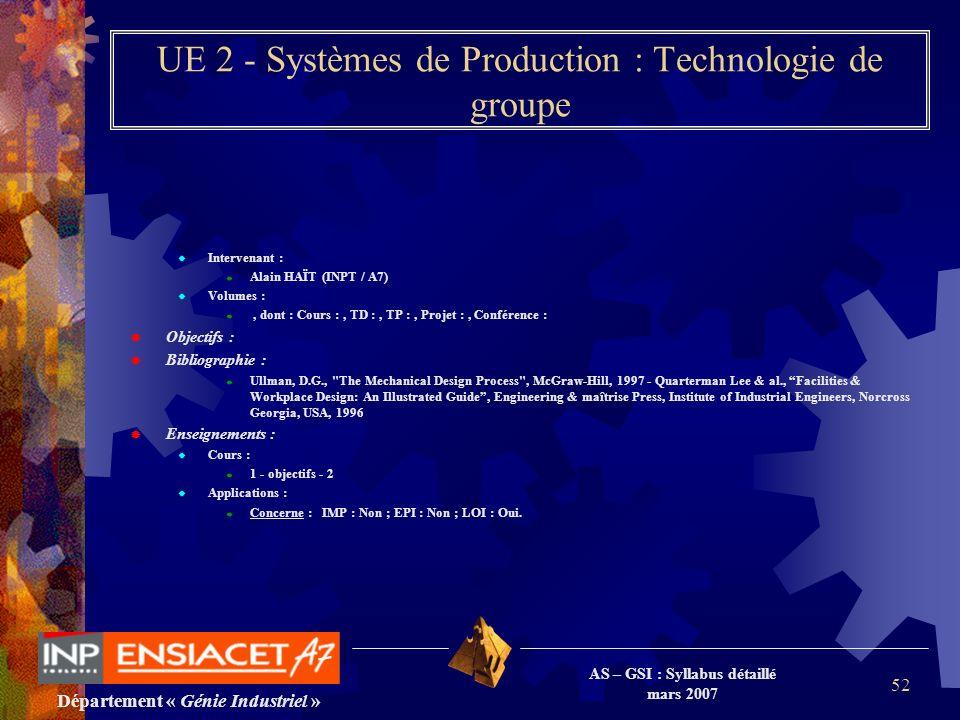 Département « Génie Industriel » AS – GSI : Syllabus détaillé mars 2007 52 UE 2 - Systèmes de Production : Technologie de groupe Intervenant : Alain H