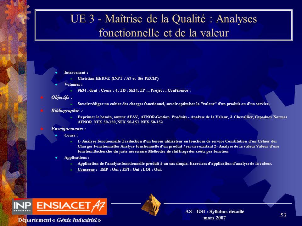 Département « Génie Industriel » AS – GSI : Syllabus détaillé mars 2007 53 UE 3 - Maîtrise de la Qualité : Analyses fonctionnelle et de la valeur Inte