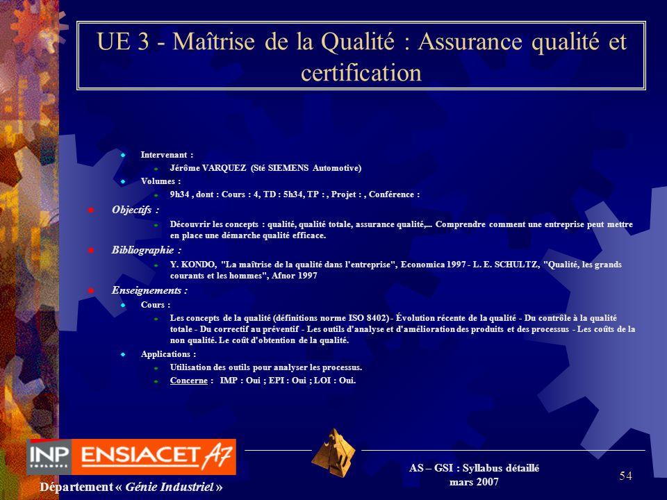 Département « Génie Industriel » AS – GSI : Syllabus détaillé mars 2007 54 UE 3 - Maîtrise de la Qualité : Assurance qualité et certification Interven
